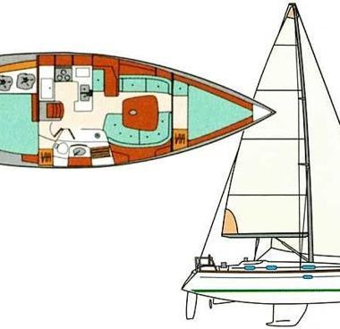 Segelboot Beneteau Oceanis 361 (2001)-2